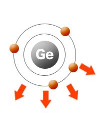 ゲルマニウム粒の高千穂金属